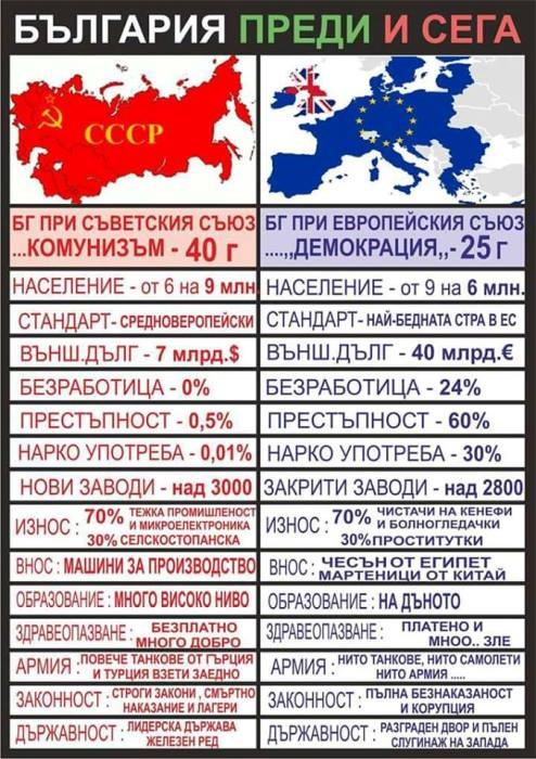 СПИСЪКЪТ на Шиндлер и Списъкът на Кунев