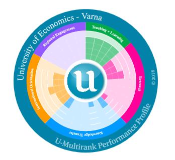 ИУ–Варна в престижната международна рейтингова класация  U-Multirank