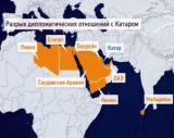 КАТАР се ориентира към Русия