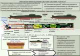 """РУСИЯ изпитва безпилотни подводница и бомбардировач - """"Мъртва ръка"""" за ПРО"""